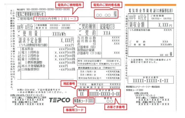 電気の検針票